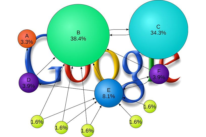 Is Pagerank going the way of the dinosaurs?